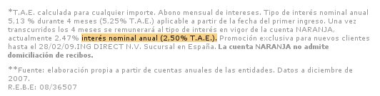 ING Direct - 2,50% TAE